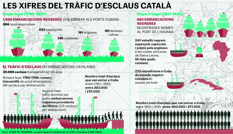 esclavisme_info.jpg