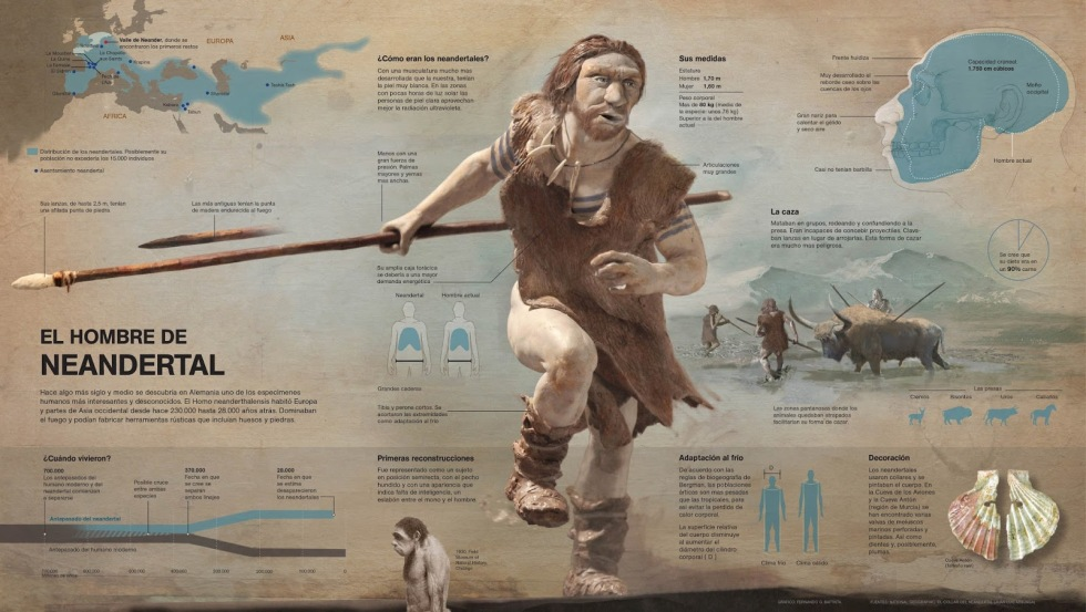 129283-original-neanderthal_final_escultura_5megas.jpg