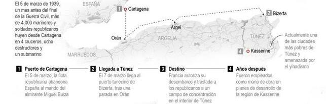 Infografia-exilio-olvidado_EDIIMA20190306_0476_4