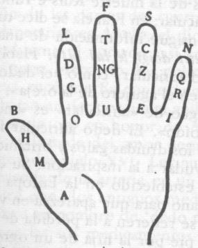 f 0 Alfabeto ogámico