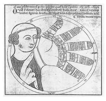f. 4 Manos Musicales de Guido de Arezzo.jpg