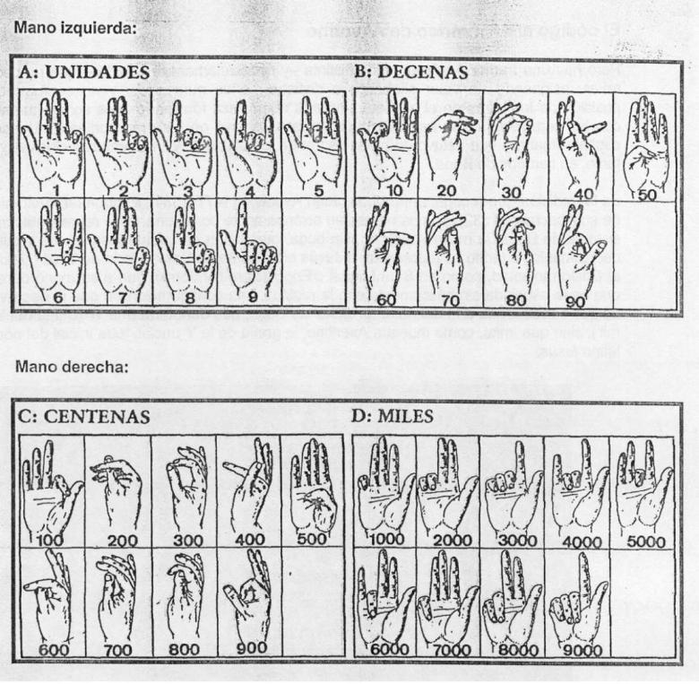 f.1 Alfabeto Beda (Versión Siglo XVI).JPG